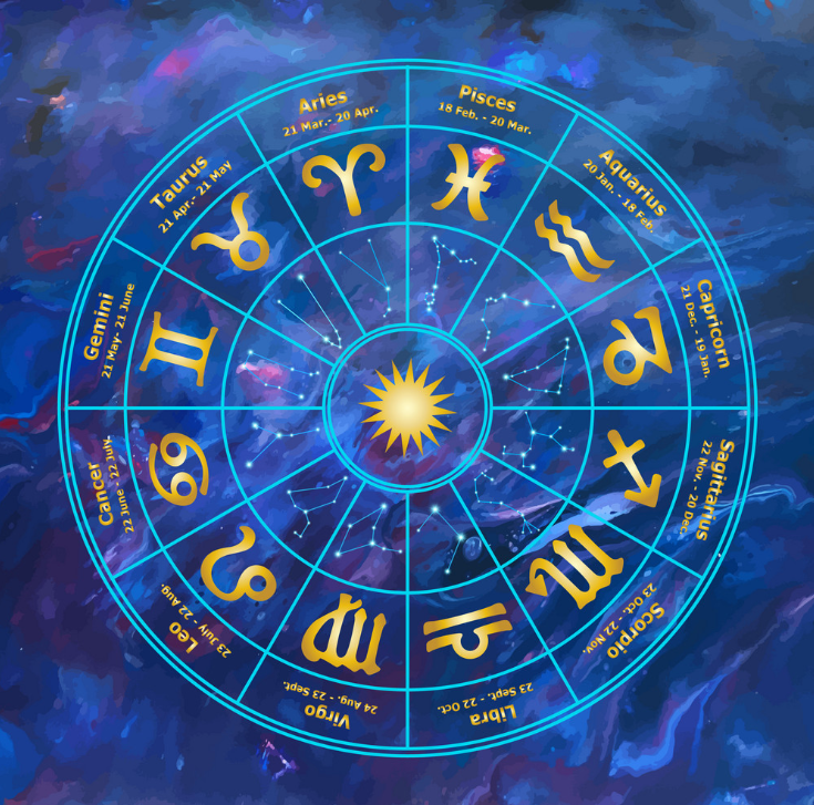 Daily Horoscope July 2: Astrological Prediction for Zodiac Signs with Love, Money, Career and Health