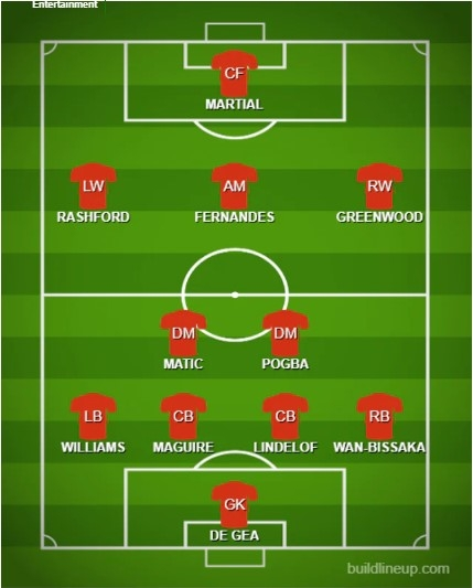 Europa League: How Manchester United could line up for Monday's clash with Copenhagen