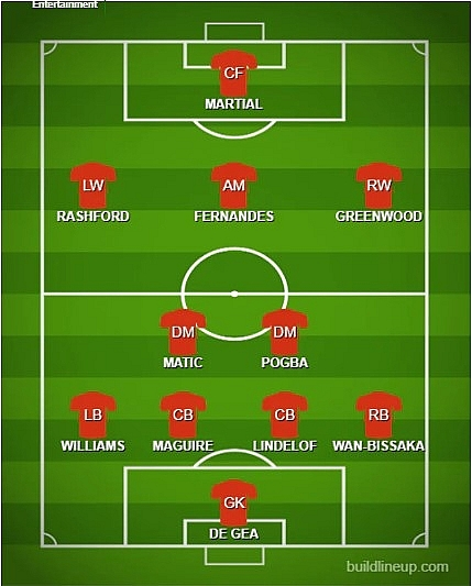 Europa League: How Manchester United could line up for Monday