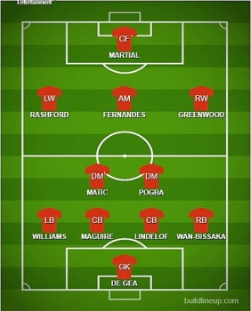 europa league how manchester united could line up for mondays clash with copenhagen