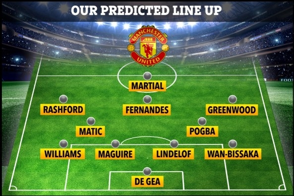 Europa League: How Manchester United could line up for clash with Sevilla