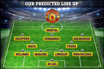 europa league how manchester united could line up for clash with sevilla