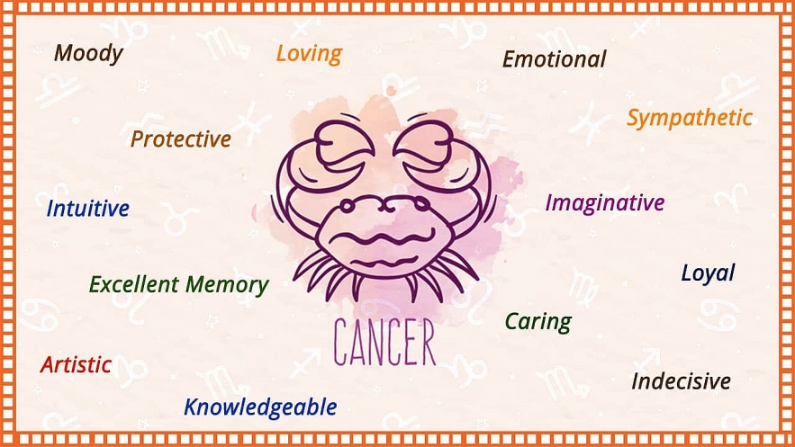 Yearly Horoscope 2021: Astrological Prediction for Cancer