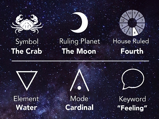 Cancer Horoscope August 2021: Monthly Predictions for Love, Financial, Career and Health