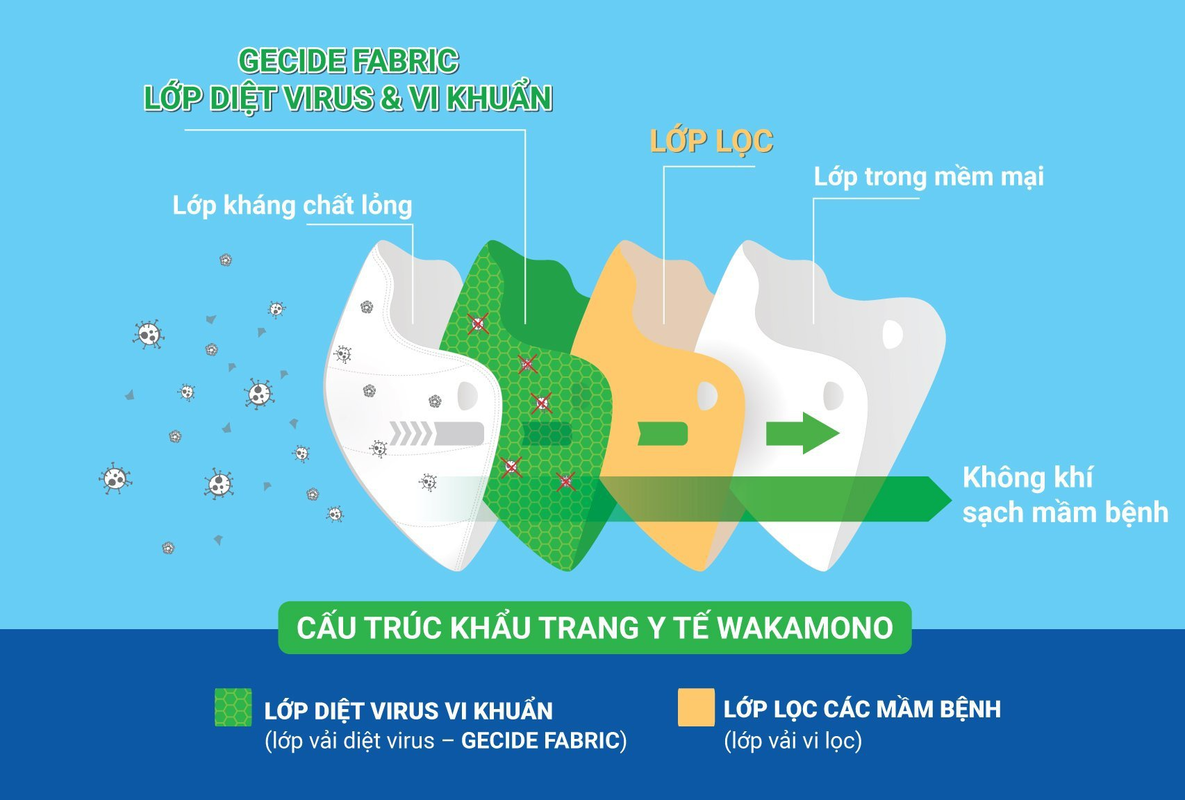 Vietnam makes world's first mask with Covid-killing ability