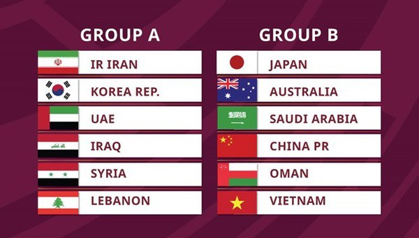 Result of a draw for the third round of the 2022 World Cup Asian qualifiers. Photo: AFC