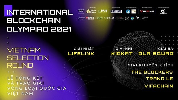 Vietnamese teams earn three out of the 11 prizes offered at the recently concluded 2021 International Blockchain Olympiad. Photo: VNA
