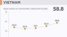 vietnam jumps 14 places in open budget survey