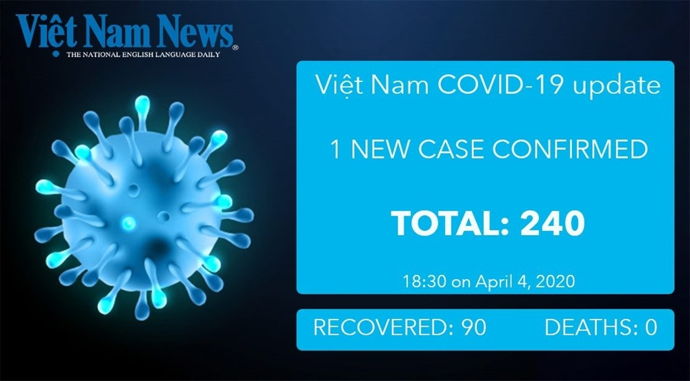 covid 19 recovered patients in vietnam total reaches 90 including americans