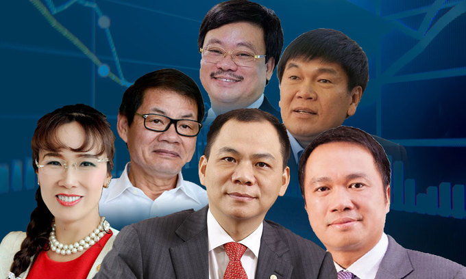 Vietnamese billionaires' worth up by $500 mln as stock market scales new high
