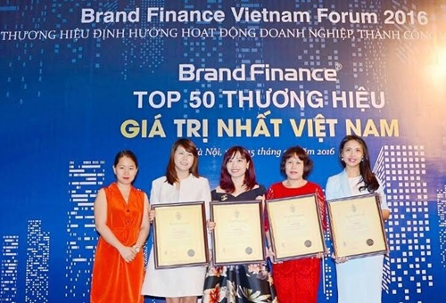 Vingroup owns five most valuable brands in Vietnam