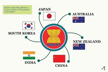 rcep agreement expected to bring a new complexion to regional and international trade