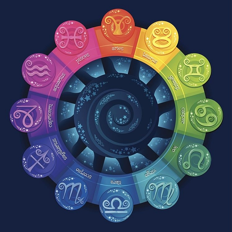 daily love horoscope for july 16 astrological prediction for zodiac signs