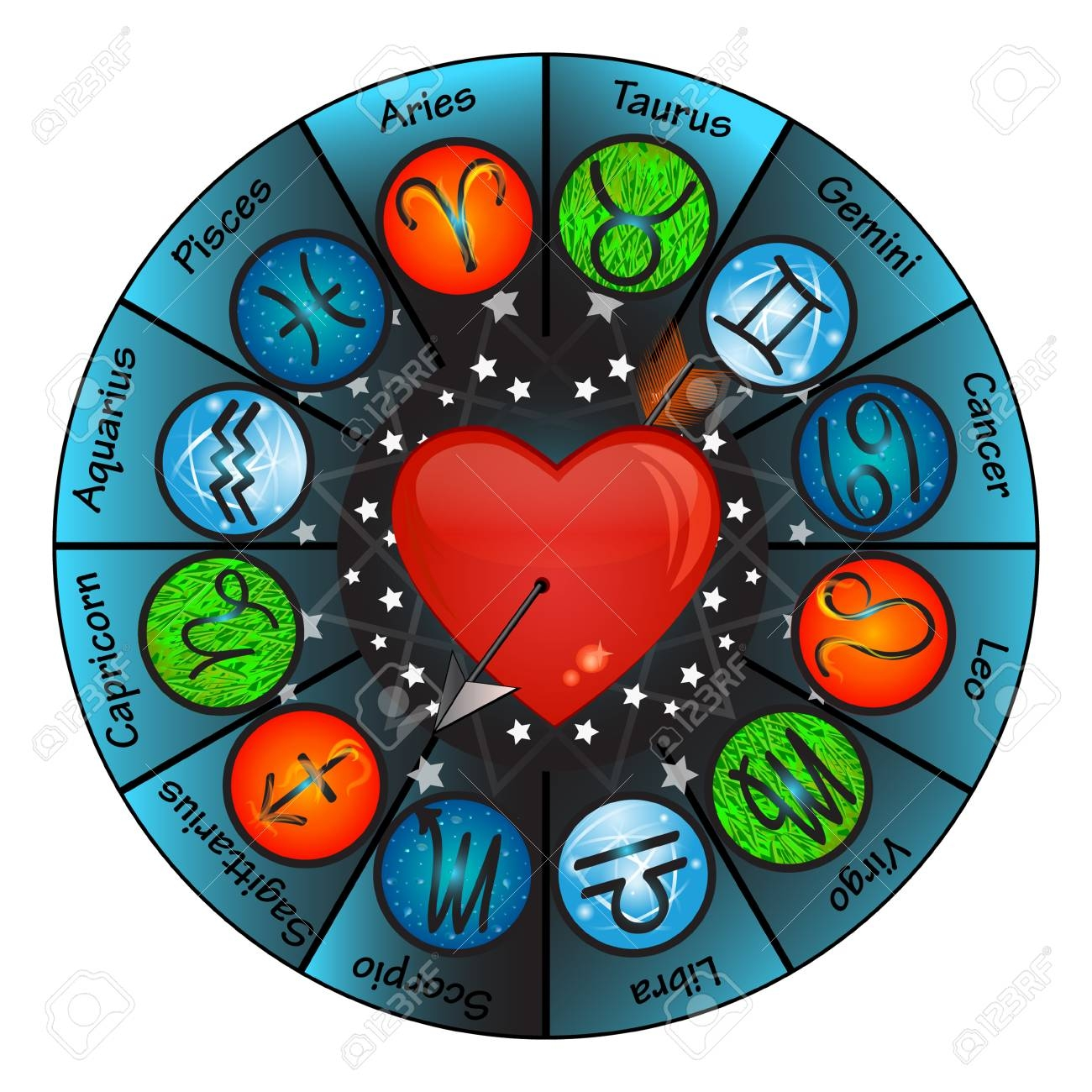 Daily Love Horoscope for July 21: Astrological Prediction for Zodiac Signs