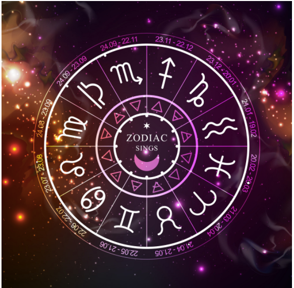 Daily Love Horoscope for July 24: Astrological Prediction for Zodiac Signs
